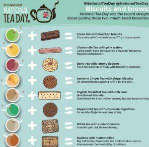 tea and biscuit
